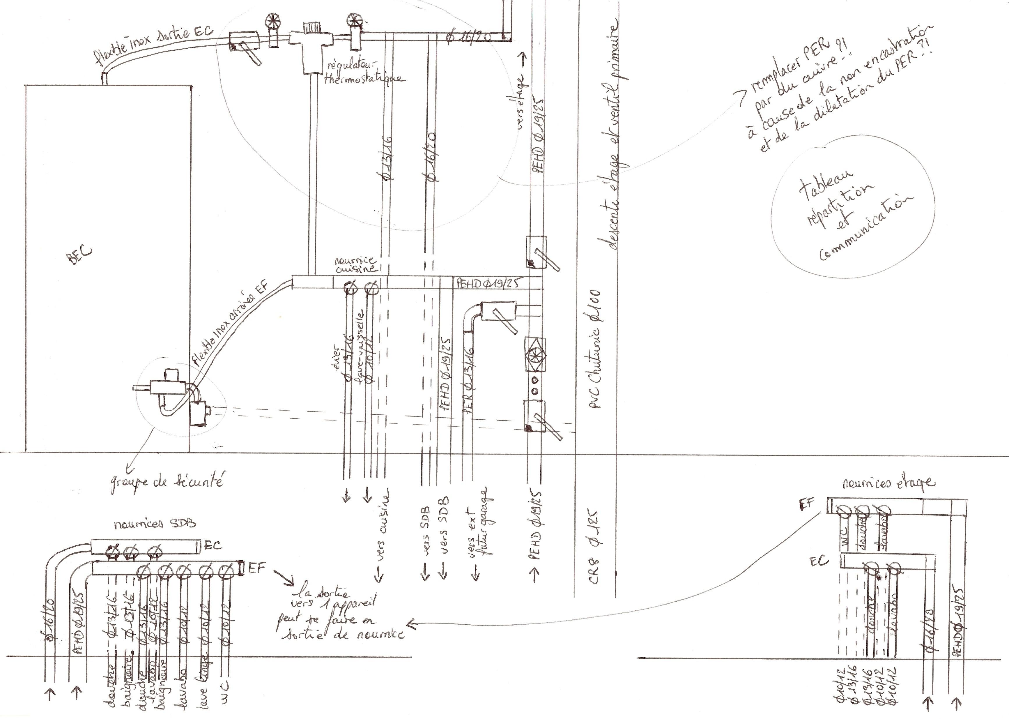 Plan Plomberie PER.jpg, 848.91 kb, 3466 x 2469