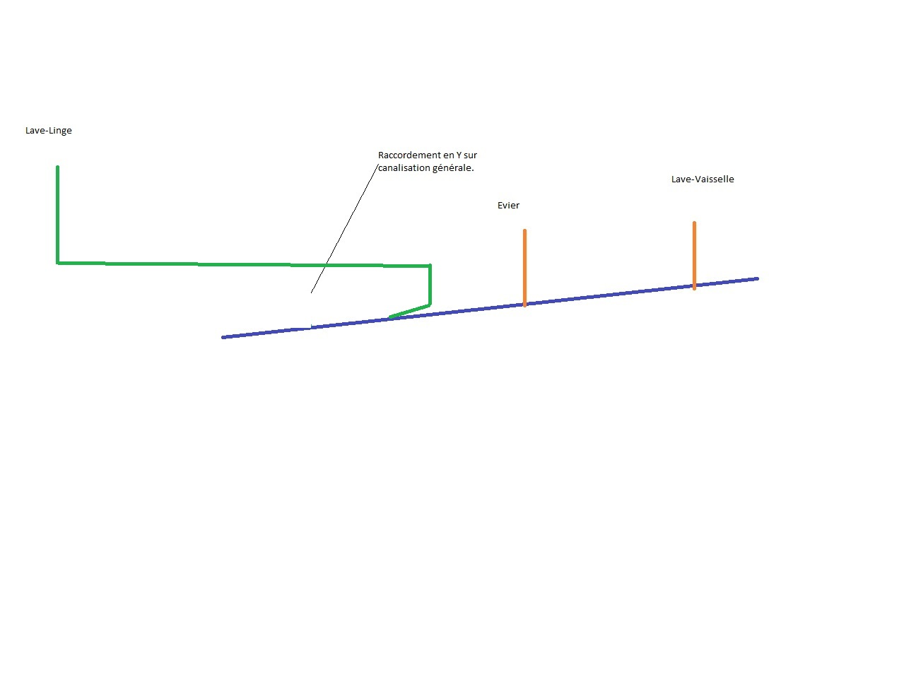 Plan évacuation lave linge 3.jpg, 42.47 kb, 1296 x 968