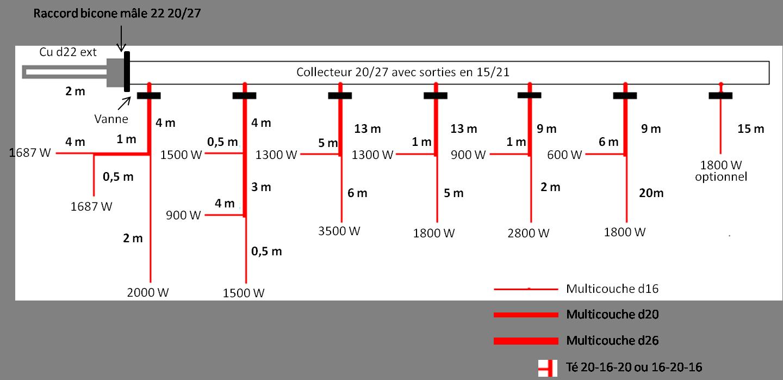 Réseau multicouche.png, 42.01 kb, 1440 x 698