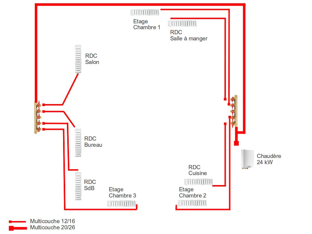 Schéma chauffage.png, 108.6 kb, 1058 x 794