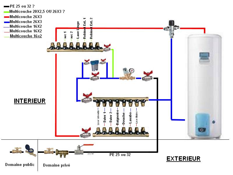 schéma plomberie st lo1.jpg, 51.91 kb, 800 x 600