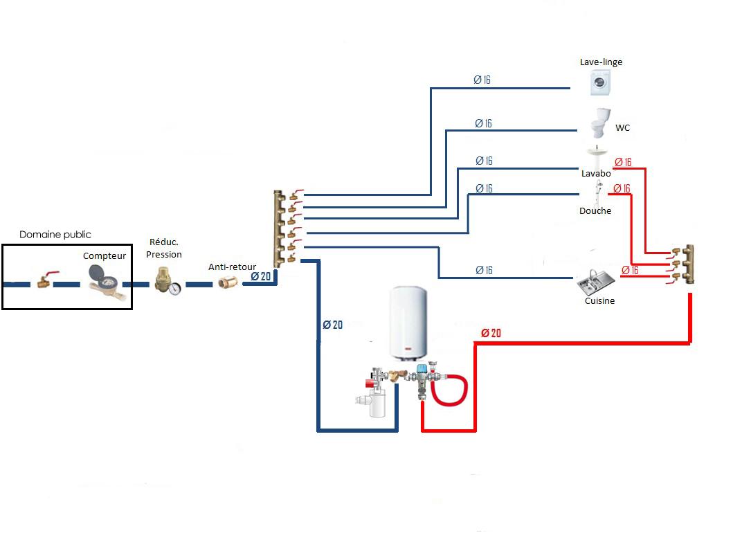 schema-plomberie-Yann.jpg, 127.32 kb, 1072 x 806